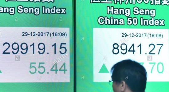 Protetto: Ma la Cina è da tenere o vendere? la risposta te la da la statistica…. – 6 marzo 2019 – ore 15,30