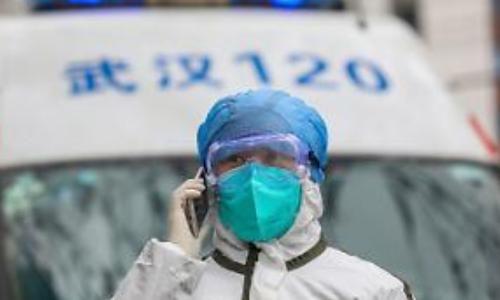 Le Aziende piu' esposte alla Cina – 7 febbraio 2020 – ore 13