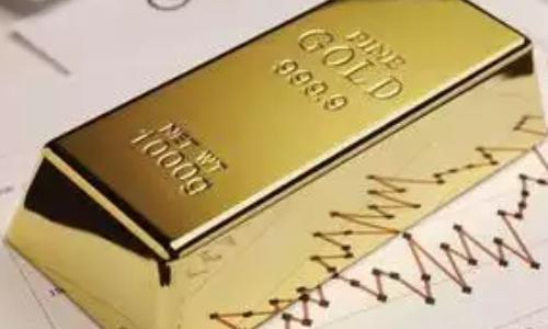 """""""In Gold We Trust"""" : 3 grafici esplicativi – 6 marzo 2020 – ore 14"""