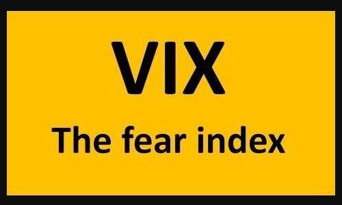 Vix: attenzione alla rottura al rialzo di area 28$ – 3 settembre 2020 – ore 17,15